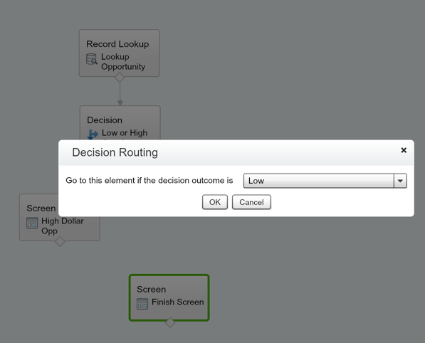 Salesforce Flow Decision Routing