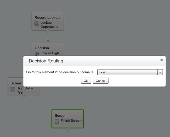 Salesforce Flow Decision Routing