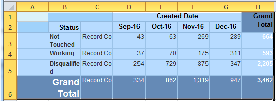 Fix Excel Formatting